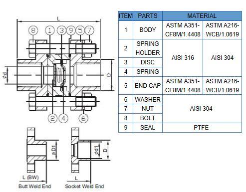 CX 3pc vertical check valve