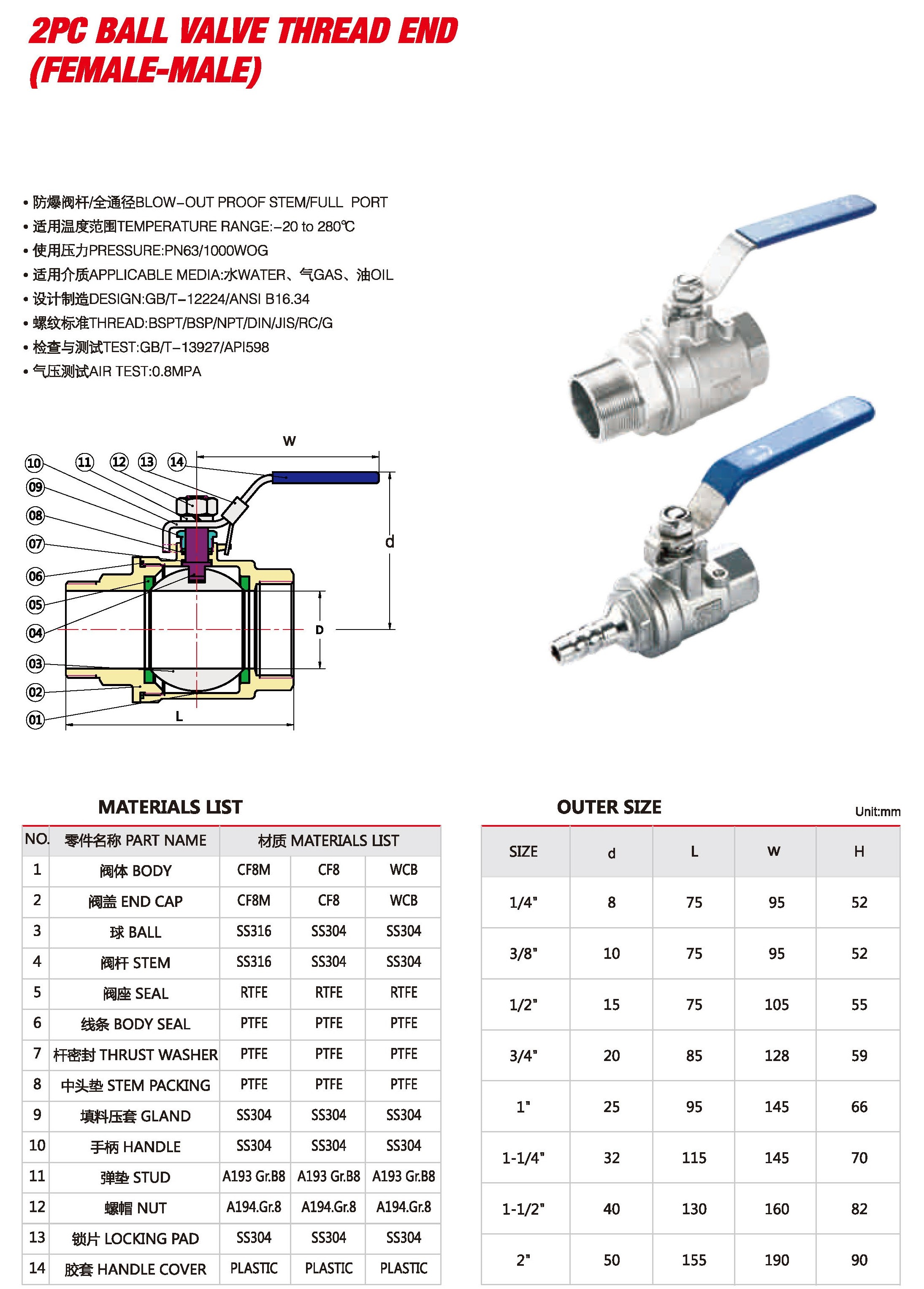 2PC BODY FEMALE-MALE THREADED BALL VALVE